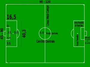 Misure Di Un Campo Da Calcio Quanti Metri Quadri E Ampio E Tutte Le